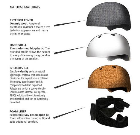 kyle-ferguson-lacoste-helmet-2